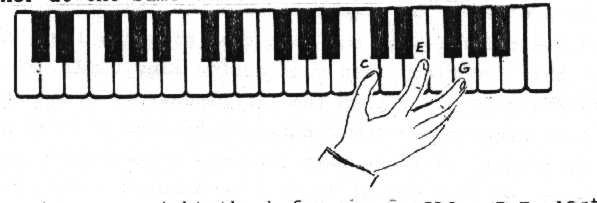 Keyboard Right Hand C Chord